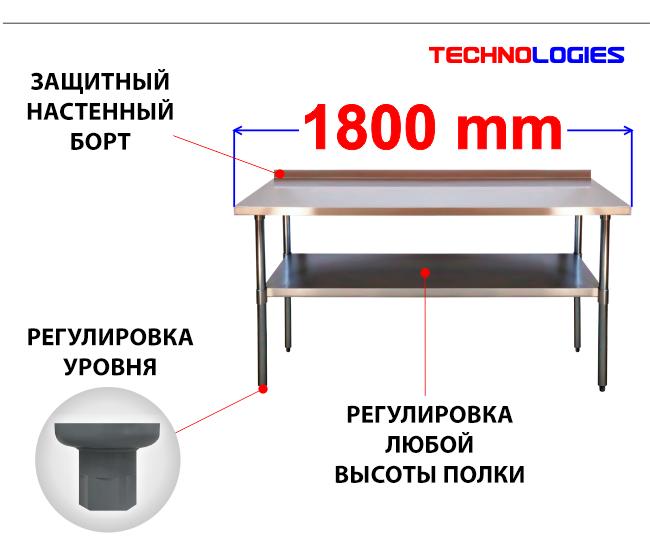 http://technologies4all.pl/zdjecia%20prestashop/ROSJA/23.05/180x70-R-INSIDE.png